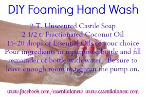DIY Foaming Hand Wash