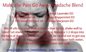 Make the Pain Go Away Headache Blend
